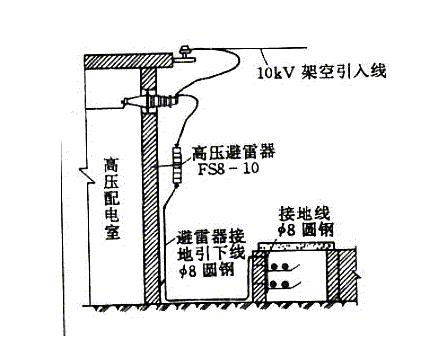 高压线杆塔接地示意图