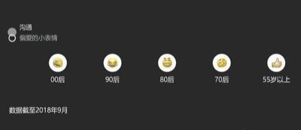 微信表情表情宝宝上榜,80后大笑出炉,有你最动态年度报告包烦躁图片