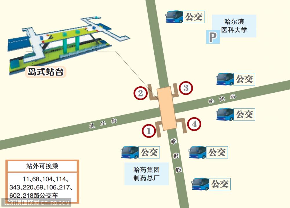 车站结构:地下二层岛式站台(十字换乘)