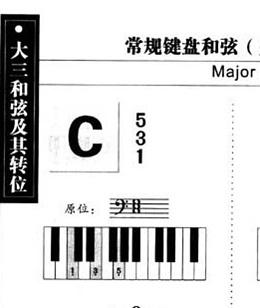 有多少个大三和弦