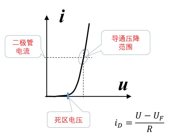 二极管的死区电压【相关词_锗二极管的死区电压是】