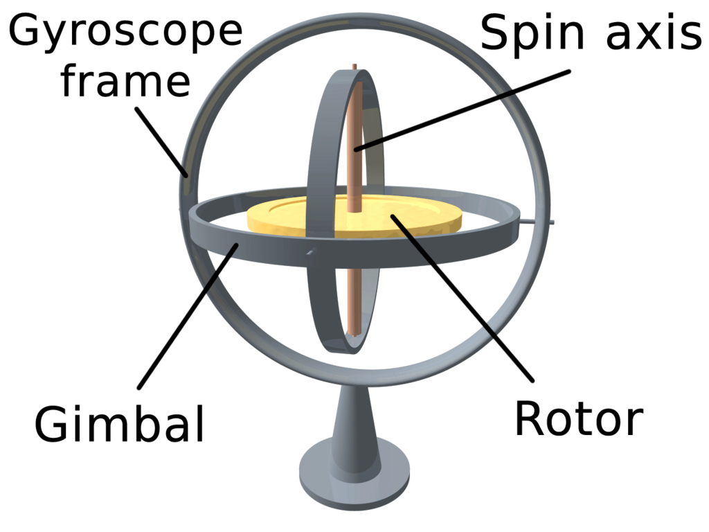 1024px-3D Gyroscope.png