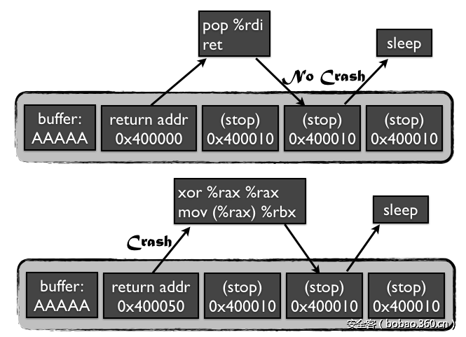 初三函数知识结构图