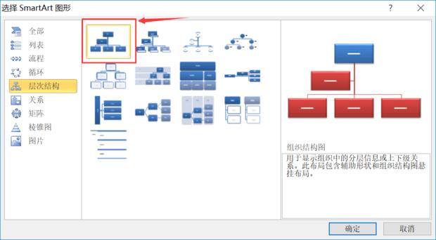 用word组织表示结构图室内设计离地符号绘制图片