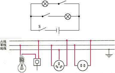 三孔和两孔插座接到家庭