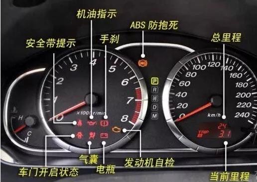 史上最全的车内按键图解,别再浪费汽车的这些功能了