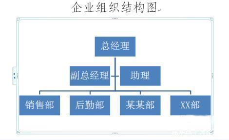 三分钟用word组织绘制结构图,你也!广东省建筑设计研究院何院长图片