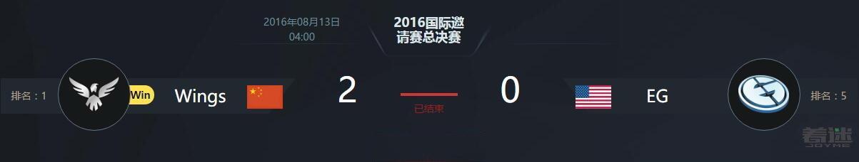 《Dota2》Ti6淘汰赛战报