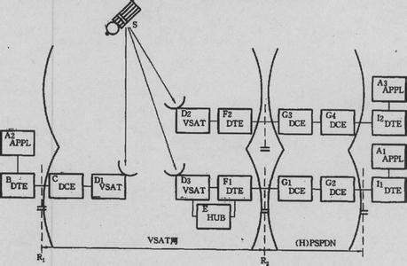 电路交换采用技术