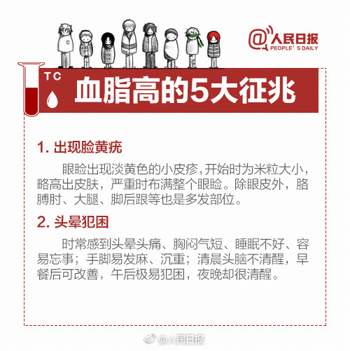 """警惕""""无声杀手""""高血脂!应该速转的降脂建议 - 周公乐 - xinhua8848 的博客"""