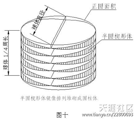 根据计算得出定义:与球体同直径同体积的圆柱体的柱高正好是球体图片