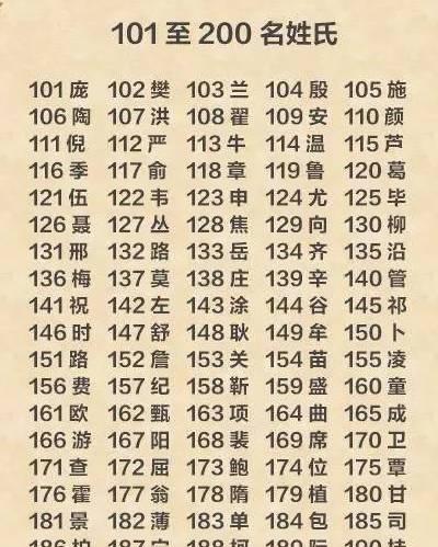 姓崖在全国人口有多少人_全国老人有多少人口